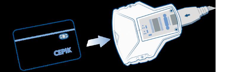 Karta i akcesoria do CEPiK